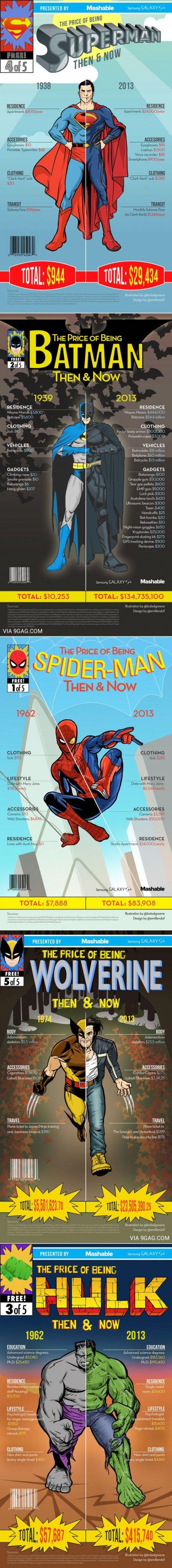 "Superhero spendings then/now. . w% littled? ittl! if THE PRICE OF BEING iih m"" THEN a tski/ st 1939 RESIDENCE 2013 H_ ENID_ AHCE V% ytte MEI! typr: i. uty. y wi superheros"
