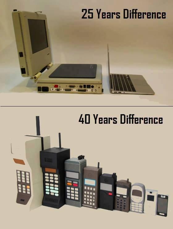 Technology. .. getting bigger