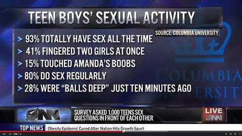 Teen Boy sex. Source: The Onion subscribe for more Reinhold Reince Priebus (Listeni/ˌraɪns ˈpriːbəs/ RYNS PREE-bəs;[2] born March 18, 1972) is the chairman of t