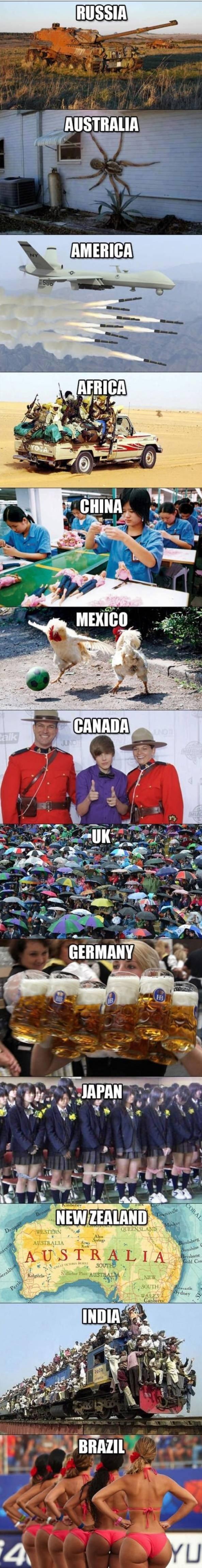 Teh world. .. UK