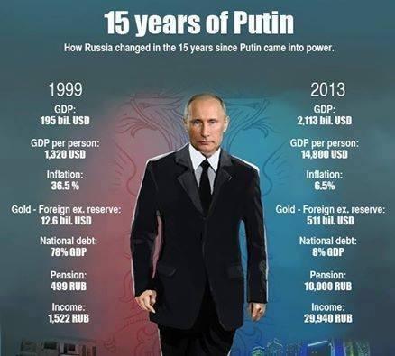Путин, Русија пред и со него - Page 12 Thank+you+based+putin_865ff3_5285945