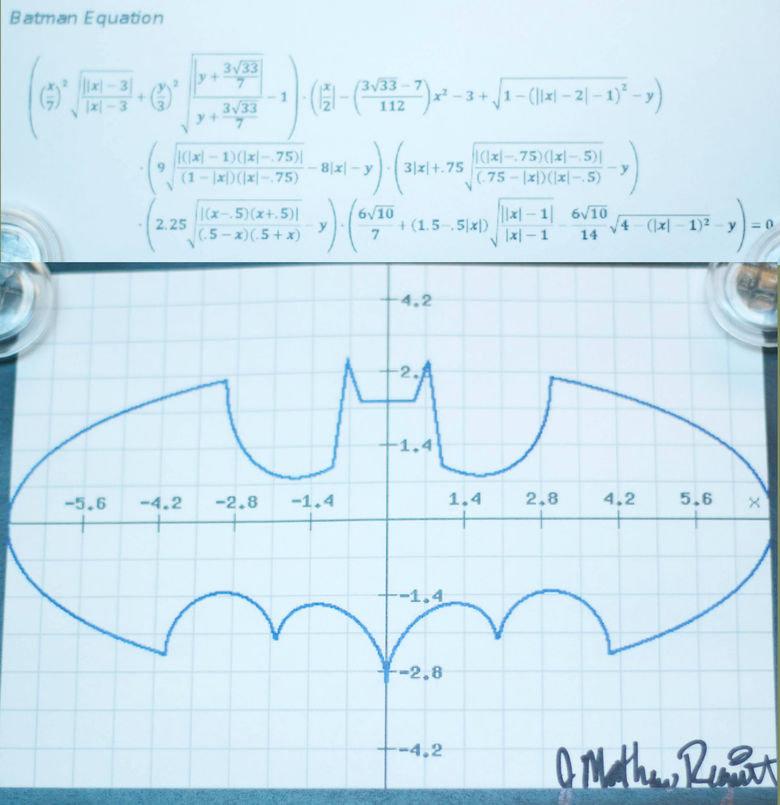 The Batman Curve. www.youtube.com/watch?v=M-yAgyrzGdo&feature=g-u-u. Batman Equation