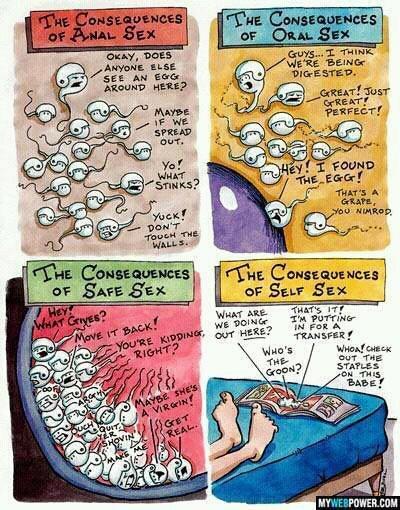 The Consequences of Sex. . kra m 3' lta ' alphie- Foe it