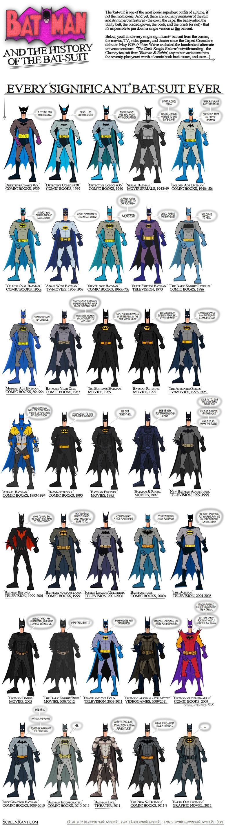 The Many Suits of Batman.. Batman has always been the hero Gotham deserves. [tagsareusedcorrectly].. Why the are they all so skinny? bat man batman dark knight dark night super hero Super Hero bruce wayne bruce wayne