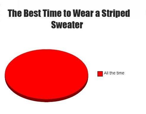 "The Best Time. lawlz. Ttwtt ""HIE tta a Shmitty SHEEN}! All the time best Time Striped sweater spongebob poop"