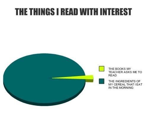Things I read. . m THINGS I HEM] WITH INTEREST D THE BEGINS My TEACHER ASHE ETD HERD