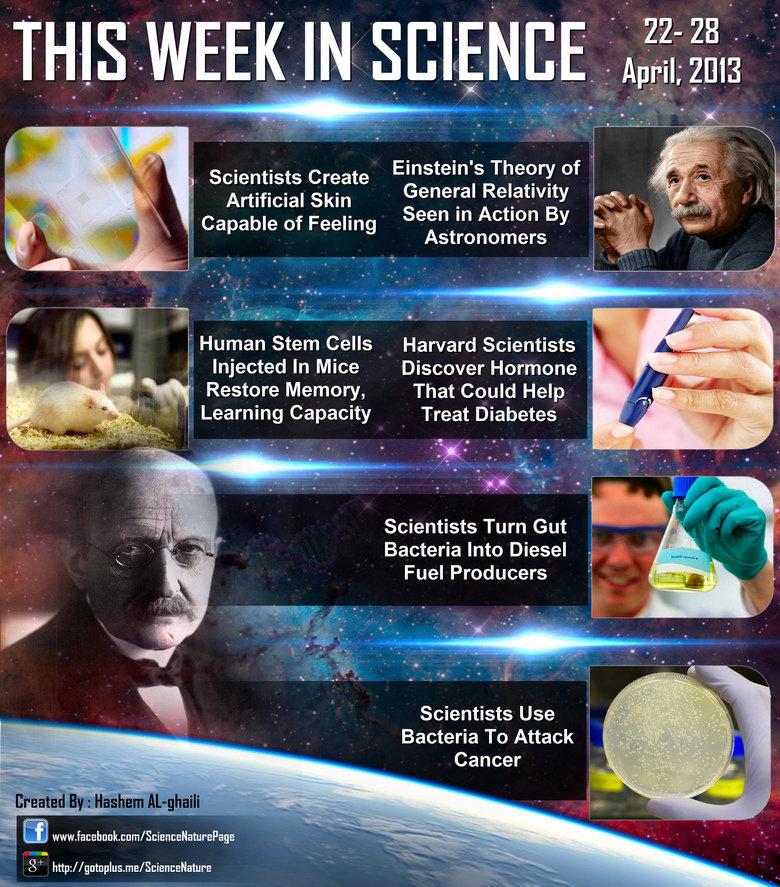 this week in science. ➤ Artificial Skin: goo.gl/m0uJS ➤ Einstein's Theory: goo.gl/Fq9y0 ➤ Mice Memory: goo.gl/1G5H5 ➤ Diabetes Hormone: goo.gl/C6ZiE ➤ Diesel Fr week science
