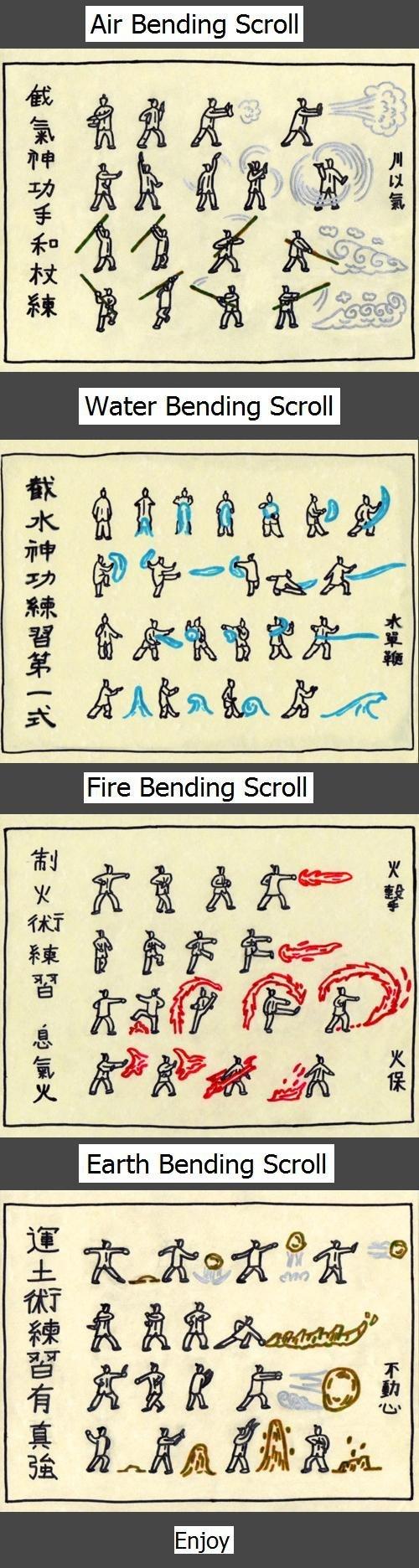 Aang (Character) - Comic Vine