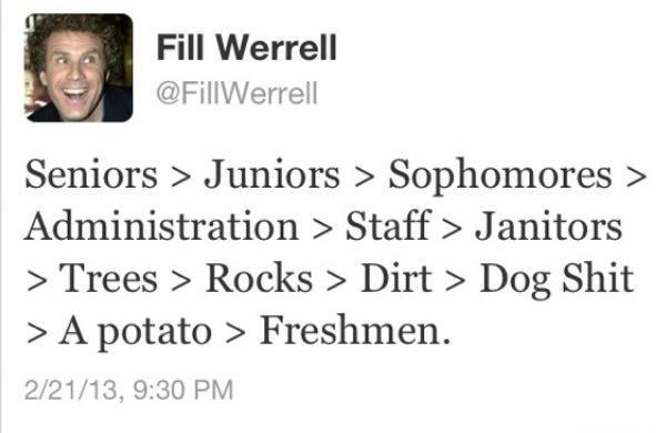 Tits of a Title. . Fill Warren Seniors > Juniors > Sophomores > Administration Staff > Janitors Trees 2- Rocks its Dirt Cs Dog A potato Cy Freshmen.. I like potatoes, should be number 1. Boobs