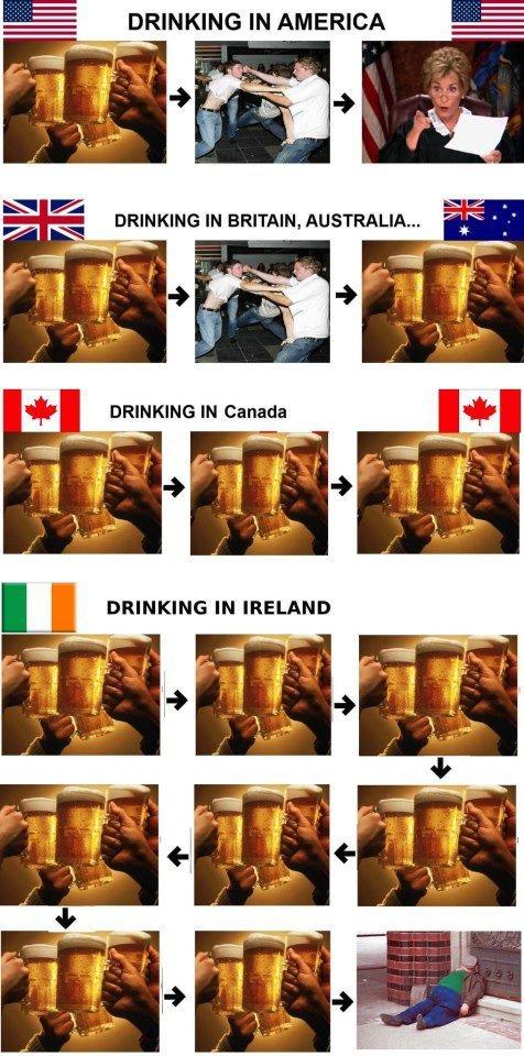 Too True. beer cans bottles drink whatever.