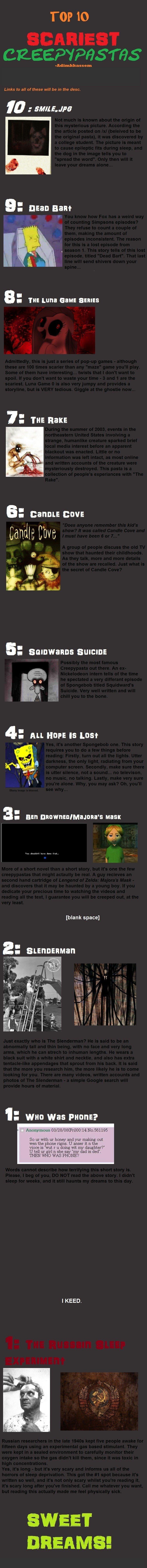 Top 10 Creepypasta's. Smile.jpg: knowyourmeme.com/memes/smilejpg#.Tquaed4r2so Dead Bart: creepypasta.wikia.com/wiki/Dead_Bart The Luna Game Series: knowyourmeme