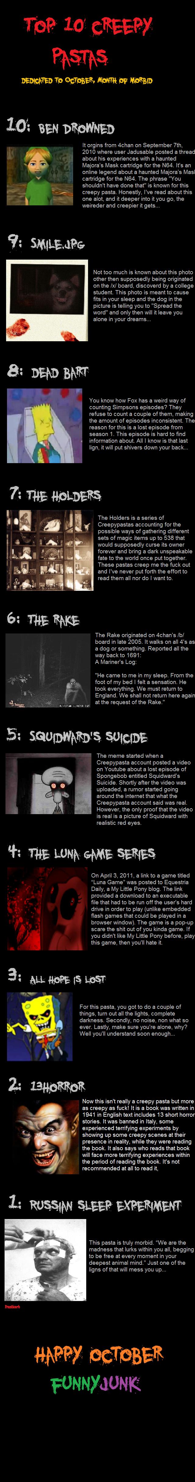 Top 10 Creepy Pasta's. Links knowyourmeme.com/memes/russian-sleep-experiment creepypasta.wikia.com/wiki/Squidward's_Suicide creepypasta.wikia.com/wiki/Hope_is_L October horror
