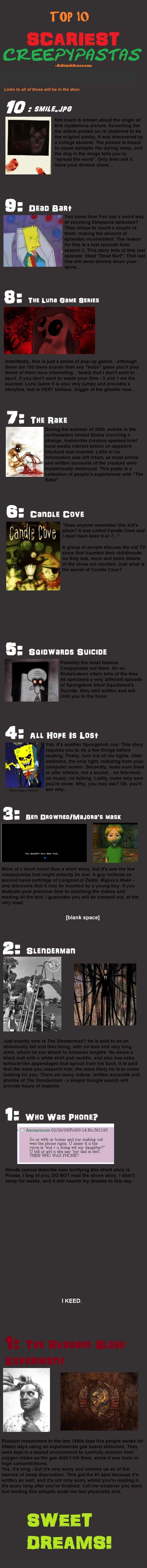 Top 10 Creepypastas. Smile.jpg: knowyourmeme.com/memes/smilejpg#.Tquaed4r2so Dead Bart: creepypasta.wikia.com/wiki/Dead_Bart The Luna Game Series: knowyourmeme.