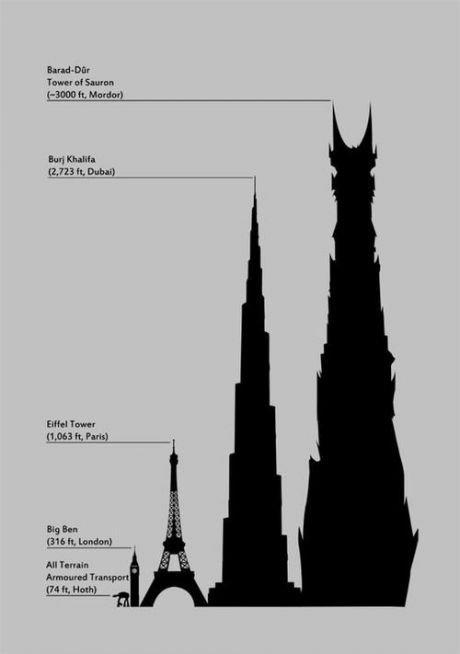 Tower of Sauron. . Barmy, likr EATH ) Hun Khaki: EATE': @521 M, rt, Paris? be in All 'lnn. tra , Hugh]
