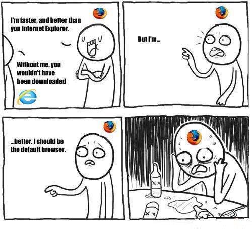 True. Tags.. Firefox is default on Ubuntu.