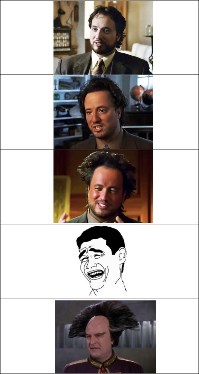 Tsoukalos the next step. Hair evolution. Tsoukalos Hair evolution