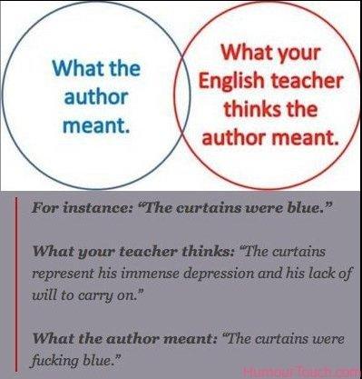 Typical English Teacher. description.. Made me think of this. english teacher
