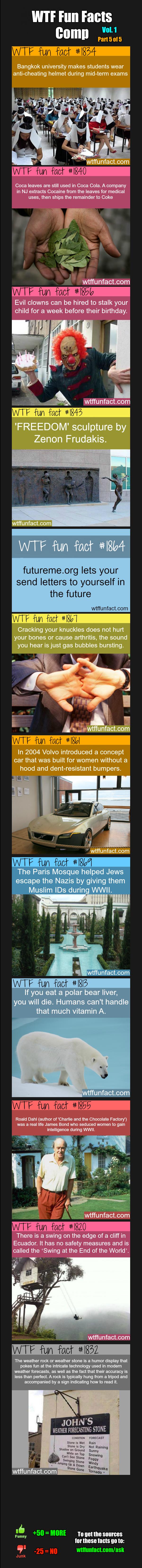 WTF Fun Fun Facts Comp Vol. 1 Part 5. Vol. 1: -WTF Fun Facts Comp Vol.1 Part 1: www.funnyjunk.com/WTF+Fun+Facts+Comp+Vol.+1+Part+1/funny-pictures/5012851/ -WTF