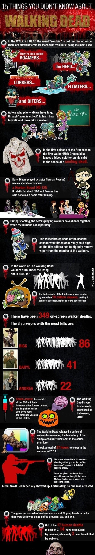 Walking Dead Trivia. might wanna enlarge.. a smiling skull