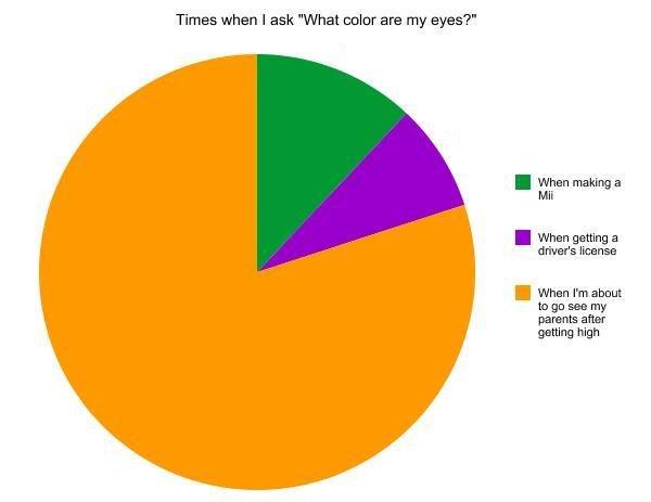 What Color Are my Eyes What Color Are my Eyes