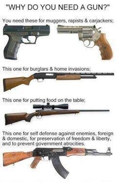 "Why do you need a gun. . WHY DD YOU NEED A GUN?"" mu need In re: muggers. rapists Er ; This me fut burglars 3 heme mean: This CI' -IE defense against enemies. he"