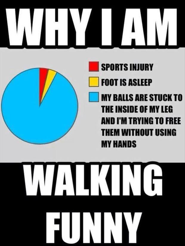 Why I am walking funny. .