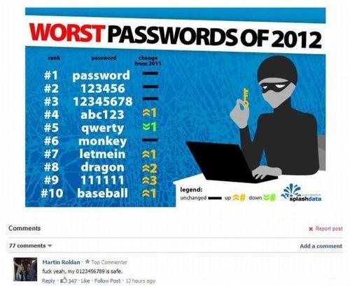 Worst passwords. . 1 password 2 113456 3 11345613 monkey dragon 9 i 111 1 1 11} baseball. #4