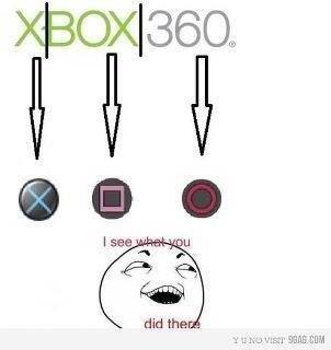 Xbox. .. peeroast