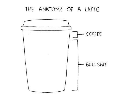 "Anatomy Of A Latte. Yeah. THE OF A taf"" fii? Cl- COFFEE F Bu LESHIA. I make lattes. It's espresso and milk."