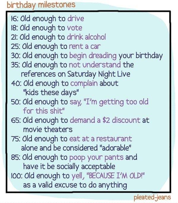 Birthday Milestones. . birthday milestones Old enough to drive thi enough to vote Old enough to drink alcohol 25: Old enough to rent a car 30: Old enough to beg
