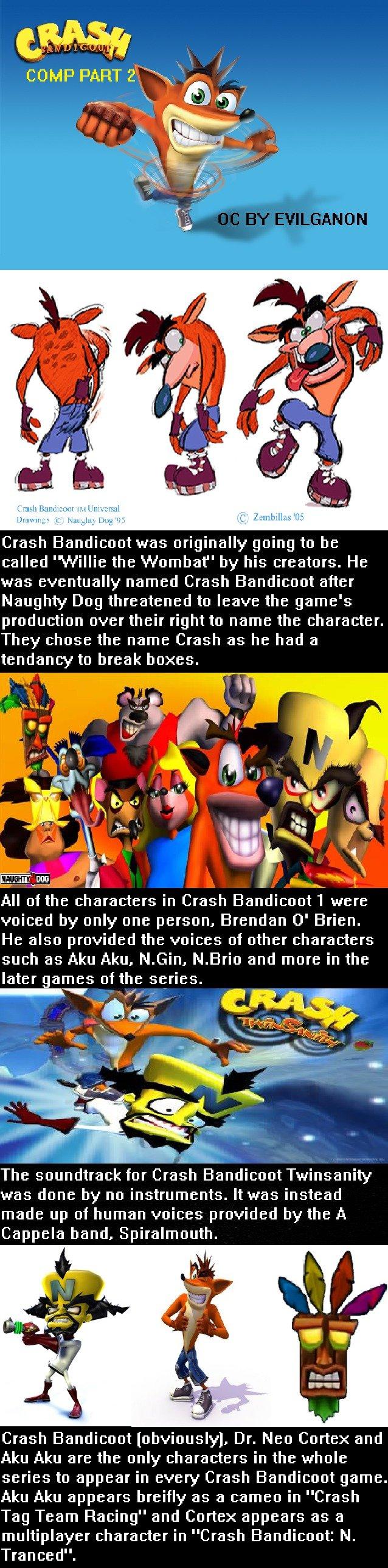 Crash Bandicoot Comp Part 2. 100% OC.. Crash Bandicoot was originally, going to be called 'Willie the his creators. He was eventually' named Crash Bandicoot aft