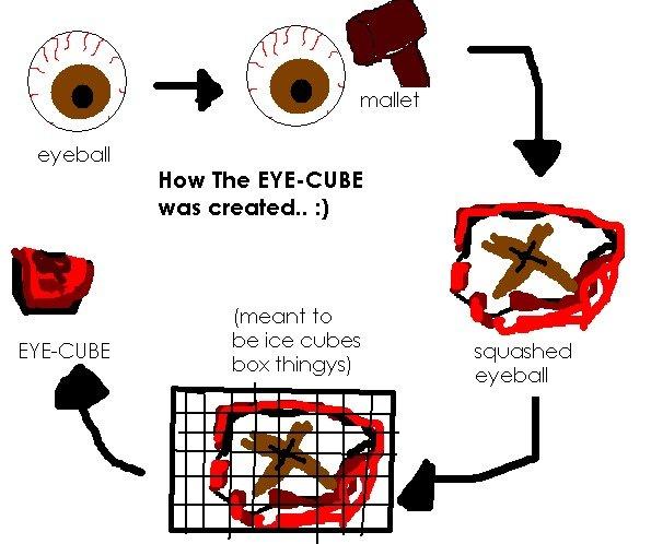 Eye cube. .