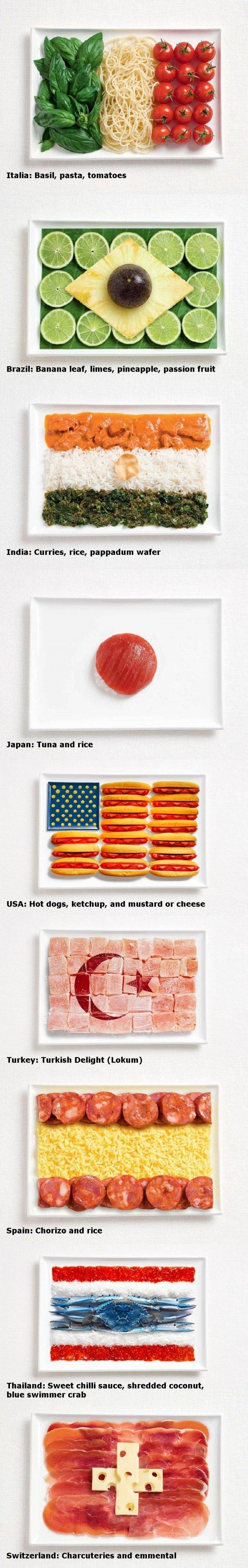 food flags comp. . Ital ' Basil, pasta, tomatoes Bra Banana leaf, India: Curries, rice, poppadom wafer Japan: Tuna and r e Spain: Chor and r e Thailin wed chill