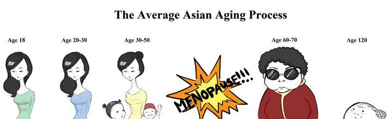 how+asian+women+age_6620f2_1588811.jpg