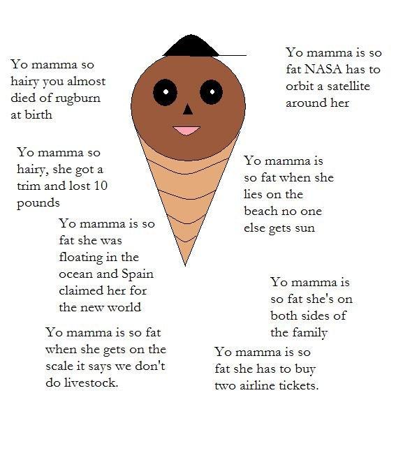 """Ice Cream! pt. 3. ice cream!. Yo mamma is so fat NASA has to orbit a satellite around hot Yo mamma so hairy you almost died of rigluin at birth Yo mamma so """" Yo"""