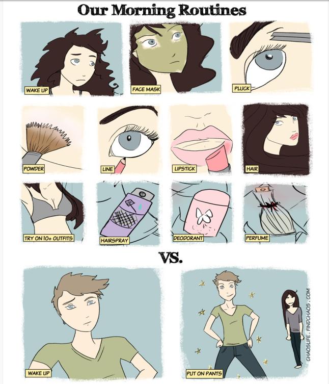 men vs. women.. sauce .. hue