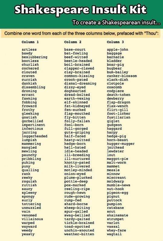 Shakespeare insult kit. Thou shalt use this shakespearean insult kit.. Shakespeare Insult Kit kululu t artless bawdy beetles: churlish teetered elected erofeb d