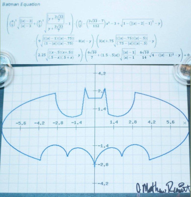 The Dark Equation. Found this trolling the interwebz . Batman Equador. This graph has no parent............functions