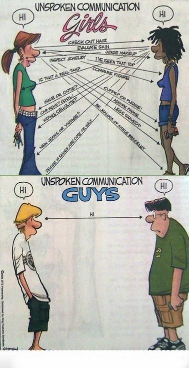 Unspoken Communication. .