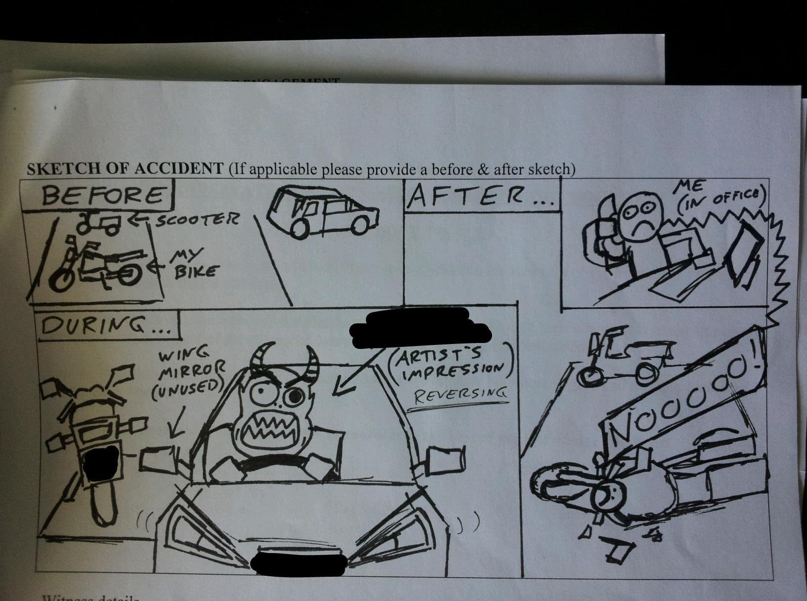 Funny car gifs tumblr celebrity