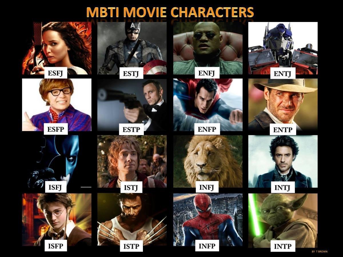 Intp Female Characters