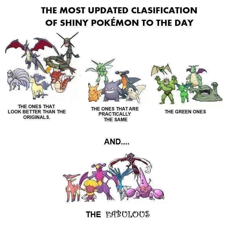 Cofagrigus Evolution