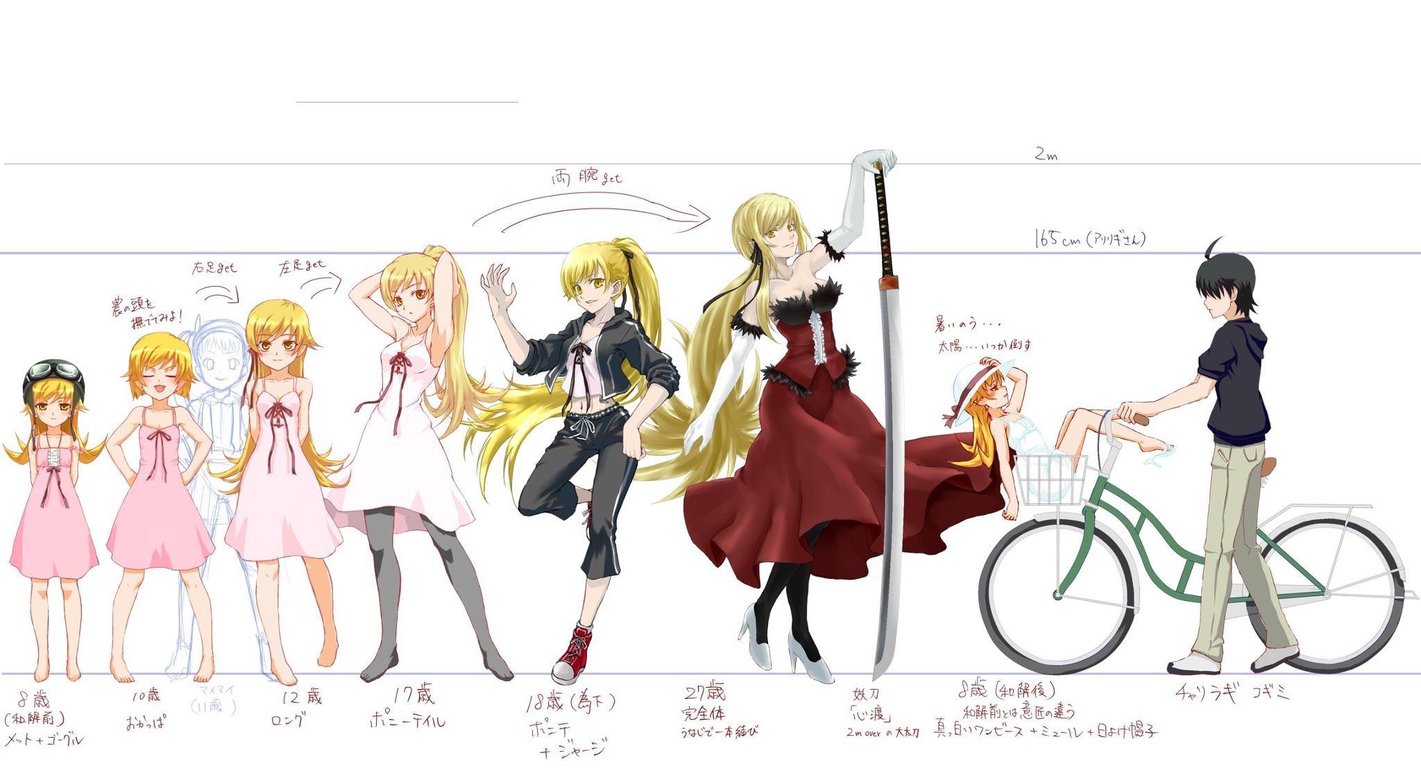 Shinobu Timeline