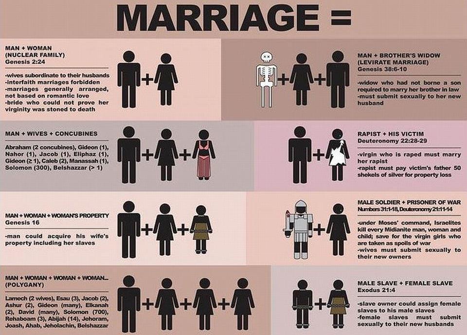 Gay Marriage Bad 79