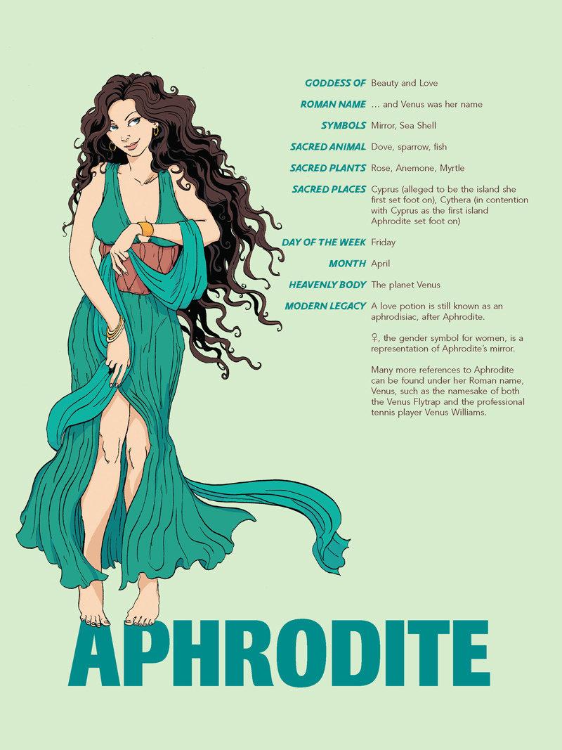 an analysis of the myth of aphrodite an olympian goddess