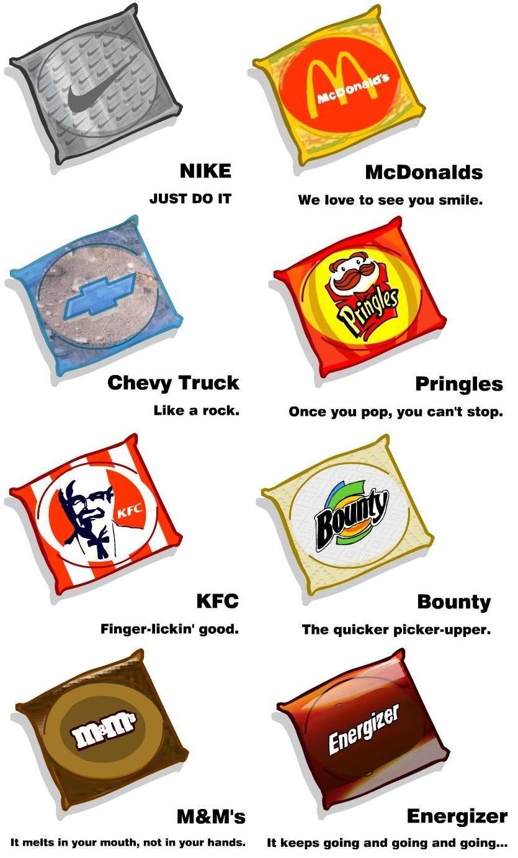 Condom. Quickest Funny
