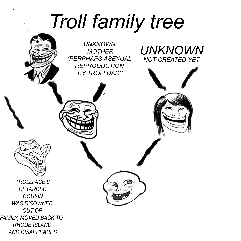 How to create a trollface
