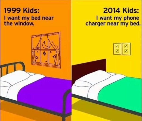 Kids Bedroom 2014 1999 kids vs 2014 kids