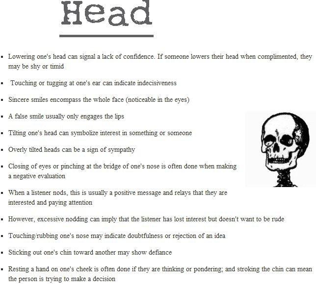 Body Language: Head