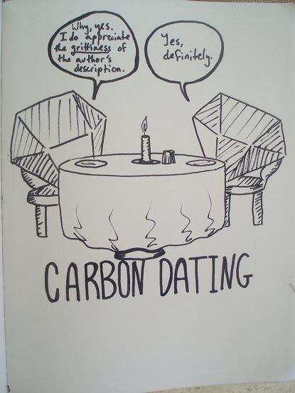 Radiocarbon dating joke game